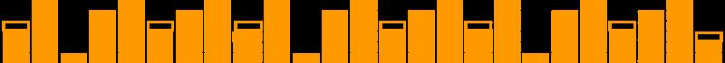 baner-demarcatie-digital-media-sound-orange.png